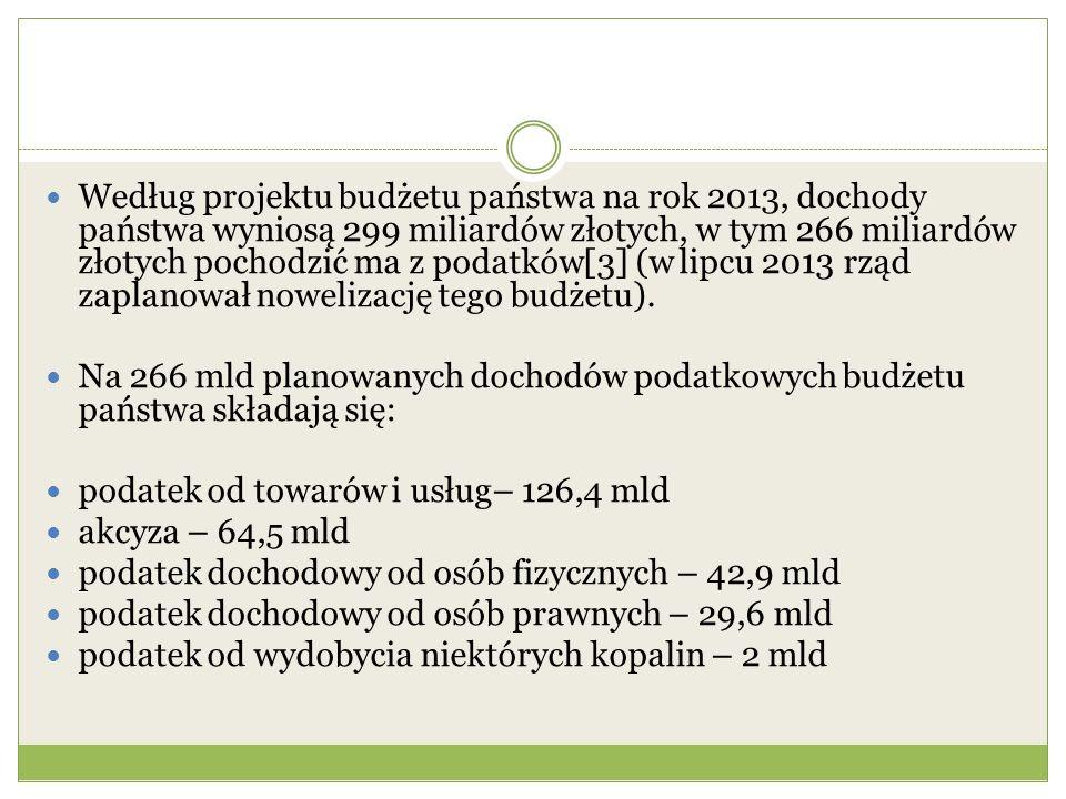 Według projektu budżetu państwa na rok 2013, dochody państwa wyniosą 299 miliardów złotych, w tym 266 miliardów złotych pochodzić ma z podatków[3] (w lipcu 2013 rząd zaplanował nowelizację tego budżetu).
